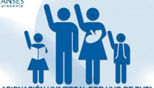Salario familiar por hijo