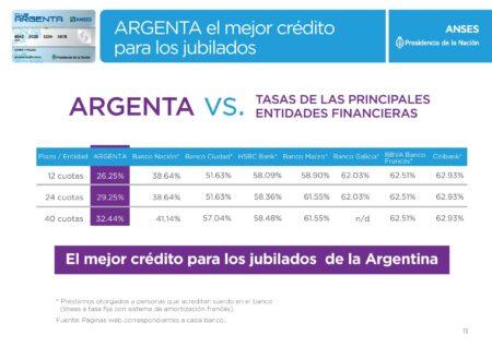montos credito argenta