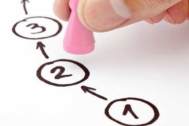 pasos 4 Conoce Como Tramitar Los Formularios IGJ - Inspección General De Justicia