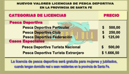 renovacion certificado de pesca