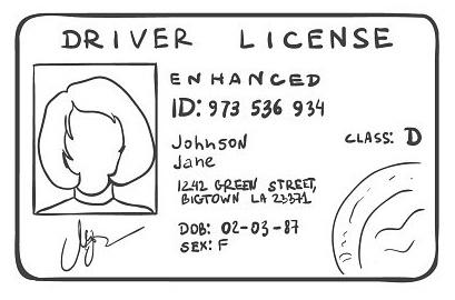 Cómo sacar Cita para Licencia de Conducir Pasos a Seguir