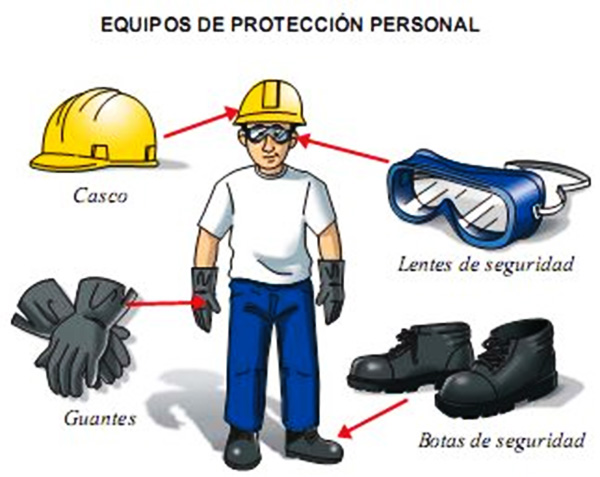 Planilla entrega de EPP 0 Conoce La Planilla Entrega De EPP (Elementos De Protección Personal)